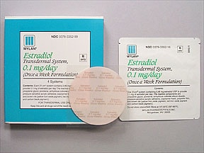 Image result for estrogen patches