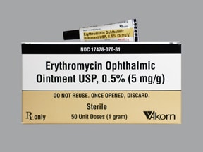 Erythromycin 5 Mg Gm Eye Ointment
