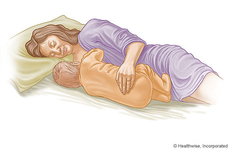 Side-lying position for breastfeeding